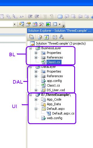 Three tier architecture example in asp.net c#