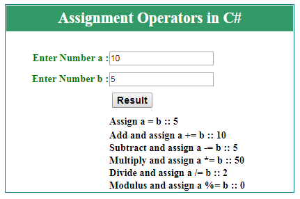 Assignment operators example in c#
